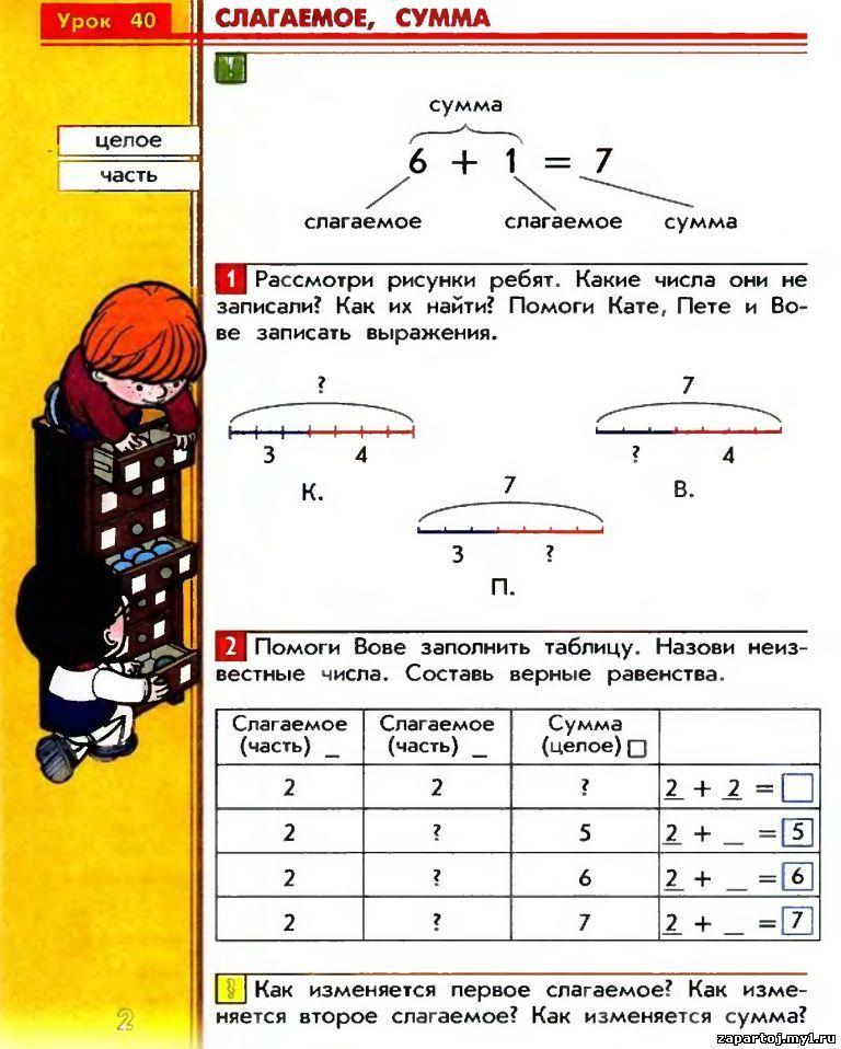 ГДЗ Математика 4 класс учебник: часть 1, часть 2, часть 3 Демидова, Козлова БАЛАСС 2016-2017