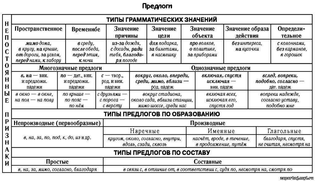 Рэли Уолтер  Википедия
