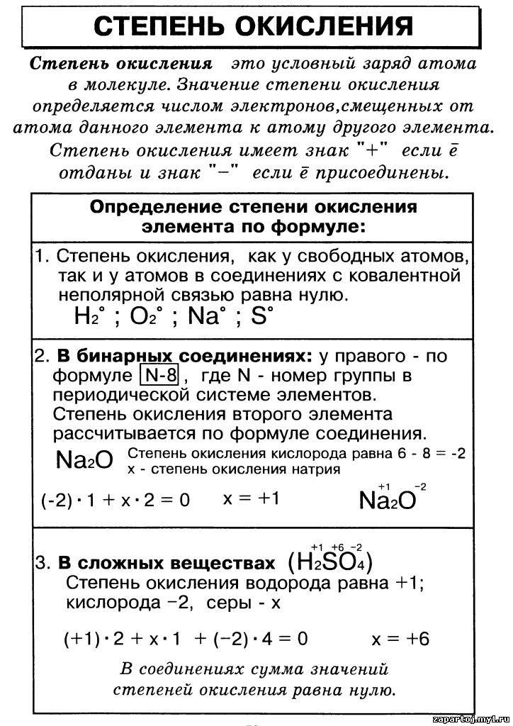 Схема определения схема определения степени окисления фосфора в h3 po4 н о н о р о н о